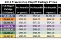 2013 Stanley Cup Playoff Package