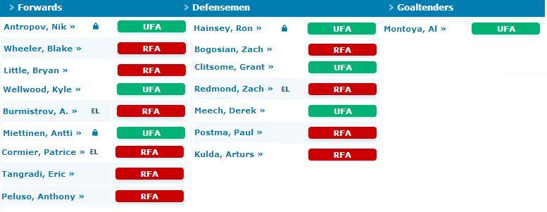 Jets UFA & RFA