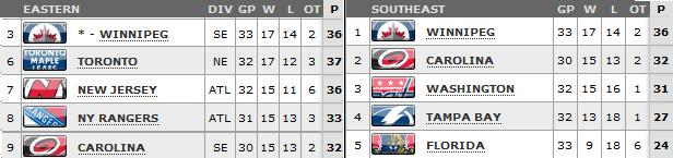 Standings as of March 25