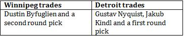 Dustin Byfuglien Chart 9