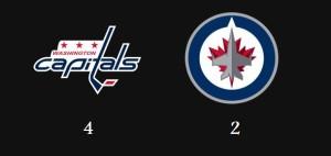 Caps win 4-2